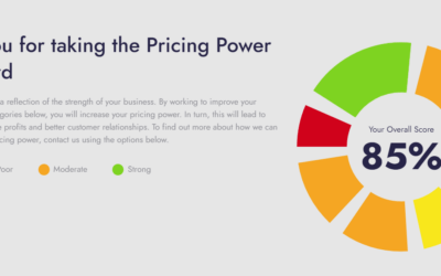 What's your pricing power score?